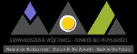 Celebrating International Mountain Day in Poland